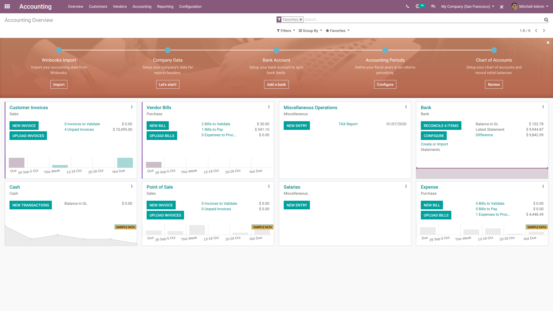 Odoo Accounting Detail